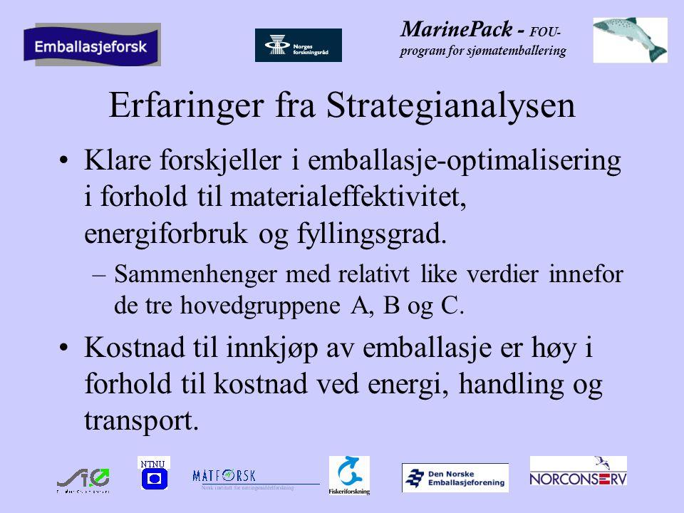 MarinePack - FOU- program for sjømatemballering Erfaringer fra Strategianalysen Klare forskjeller i emballasje-optimalisering i forhold til materialeffektivitet, energiforbruk og fyllingsgrad.