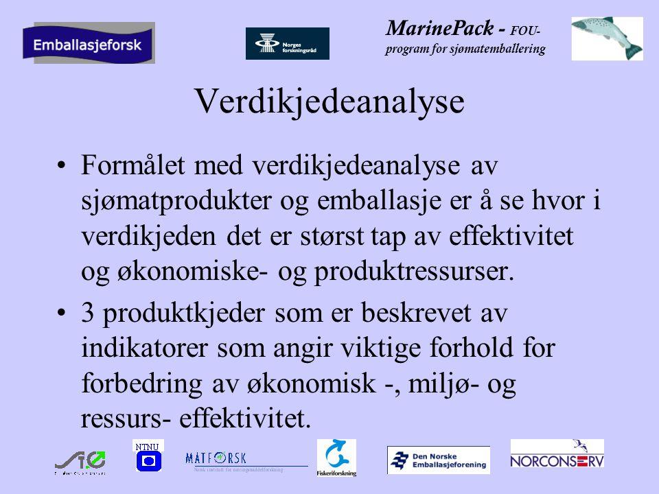 MarinePack - FOU- program for sjømatemballering Verdikjedeanalyse Formålet med verdikjedeanalyse av sjømatprodukter og emballasje er å se hvor i verdikjeden det er størst tap av effektivitet og økonomiske- og produktressurser.