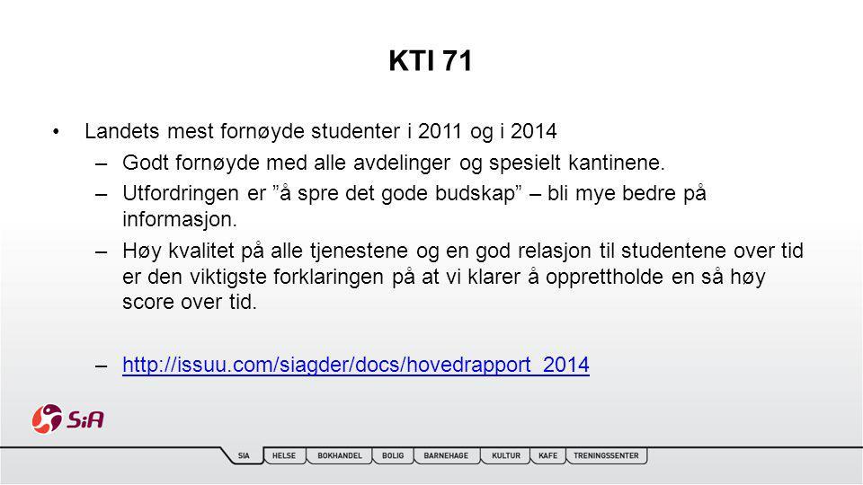KTI 71 Landets mest fornøyde studenter i 2011 og i 2014 –Godt fornøyde med alle avdelinger og spesielt kantinene.