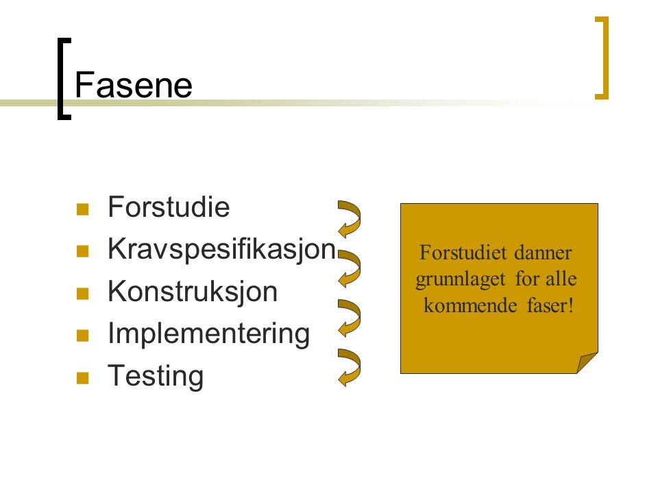 Fasene Forstudie Kravspesifikasjon Konstruksjon Implementering Testing Forstudiet danner grunnlaget for alle kommende faser!