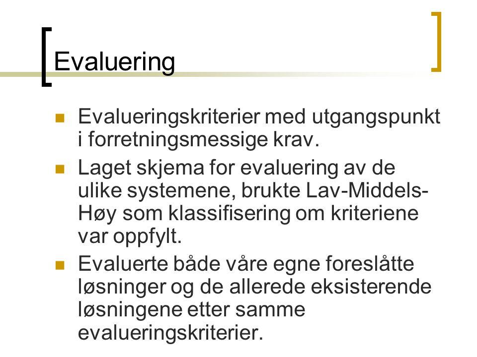 Evaluering Evalueringskriterier med utgangspunkt i forretningsmessige krav. Laget skjema for evaluering av de ulike systemene, brukte Lav-Middels- Høy