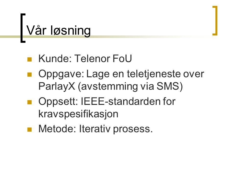 Vår løsning Kunde: Telenor FoU Oppgave: Lage en teletjeneste over ParlayX (avstemming via SMS) Oppsett: IEEE-standarden for kravspesifikasjon Metode: