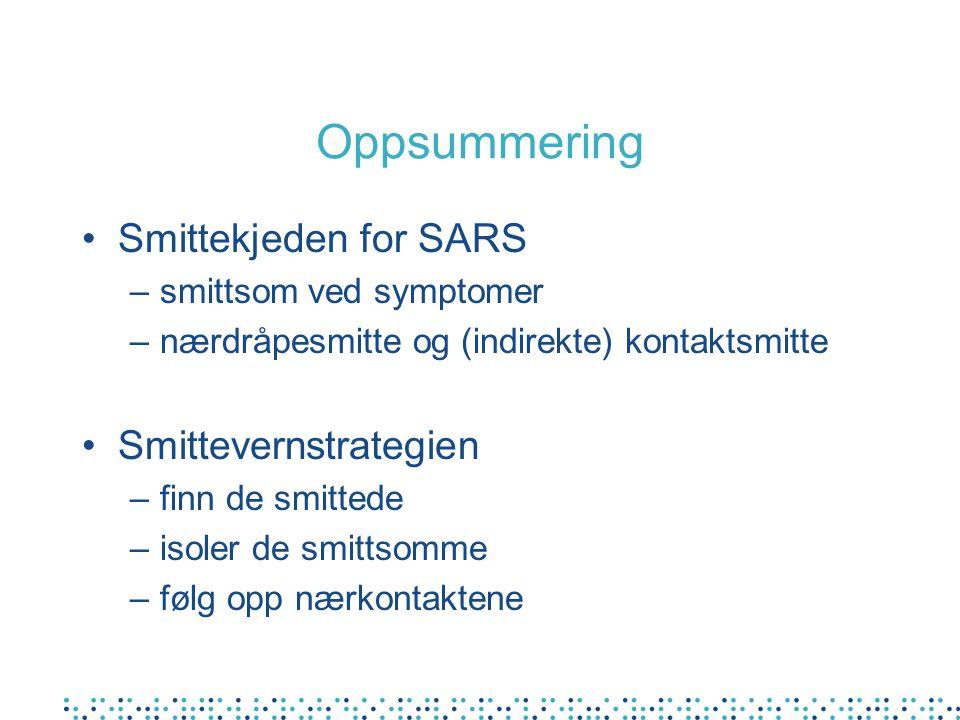 Oppsummering Smittekjeden for SARS –smittsom ved symptomer –nærdråpesmitte og (indirekte) kontaktsmitte Smittevernstrategien –finn de smittede –isoler