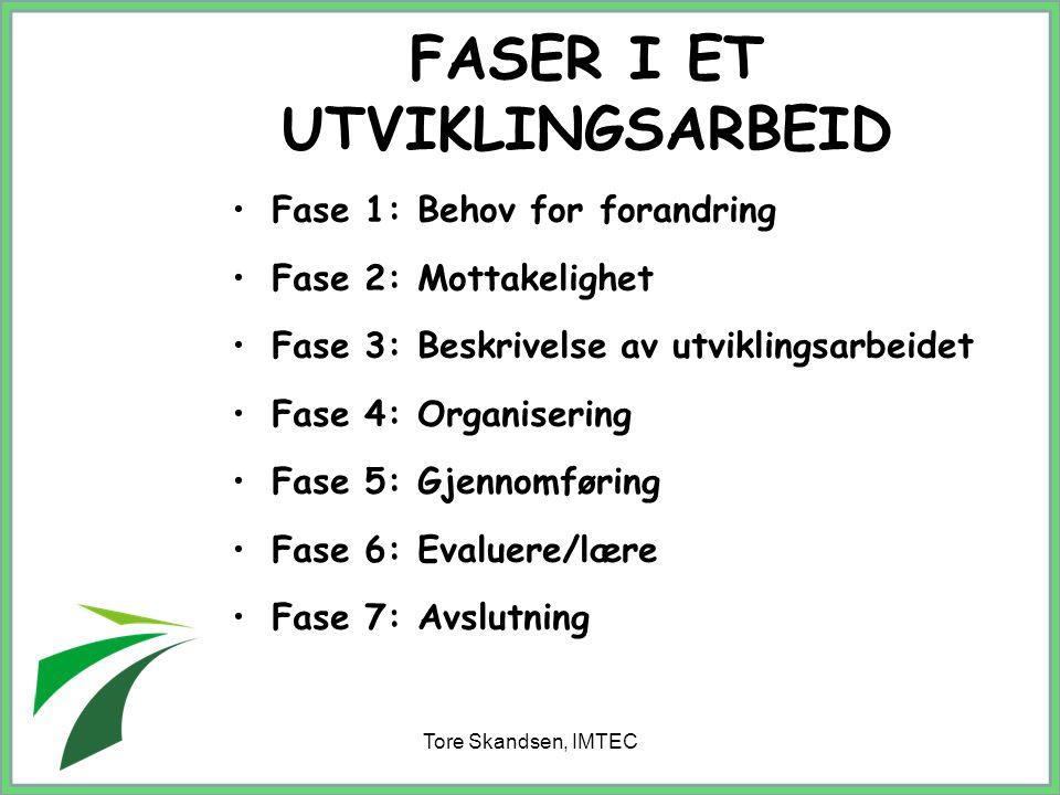 Tore Skandsen, IMTEC FASER I ET UTVIKLINGSARBEID Fase 1: Behov for forandring Fase 2: Mottakelighet Fase 3: Beskrivelse av utviklingsarbeidet Fase 4: