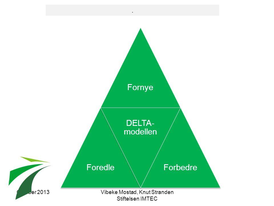 Oktober 2013Vibeke Mostad, Knut Stranden Stiftelsen IMTEC FornyeForedle DELTA- modellen Forbedre.