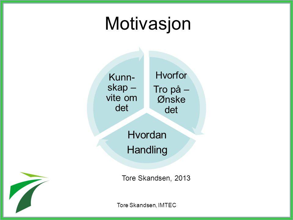 Tore Skandsen, IMTEC Motivasjon Hvorfor Tro på – Ønske det Hvordan Handling Kunn- skap – vite om det Tore Skandsen, 2013