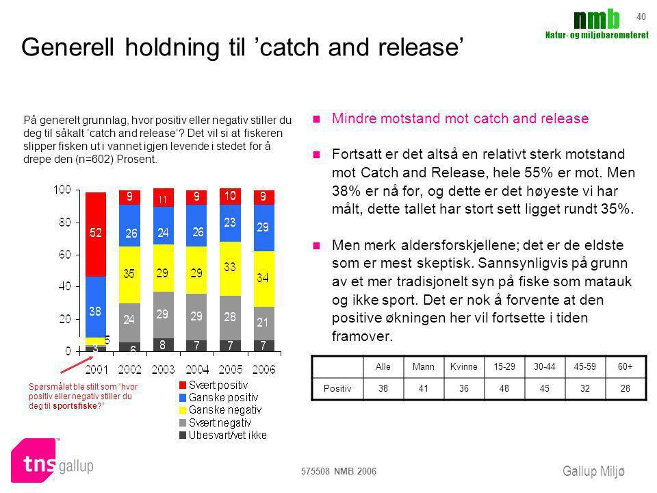 Gallup Miljø nmbnmb Natur- og miljøbarometeret 575508 NMB 2006 40 Generell holdning til 'catch and release' Mindre motstand mot catch and release Fort