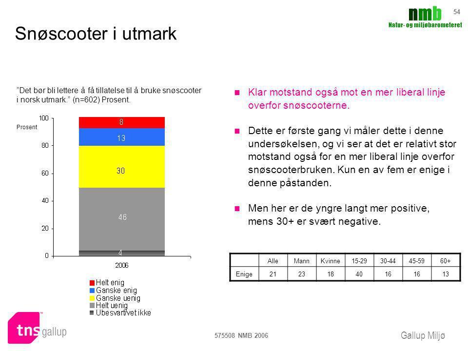 Gallup Miljø nmbnmb Natur- og miljøbarometeret 575508 NMB 2006 54 Snøscooter i utmark Klar motstand også mot en mer liberal linje overfor snøscooterne