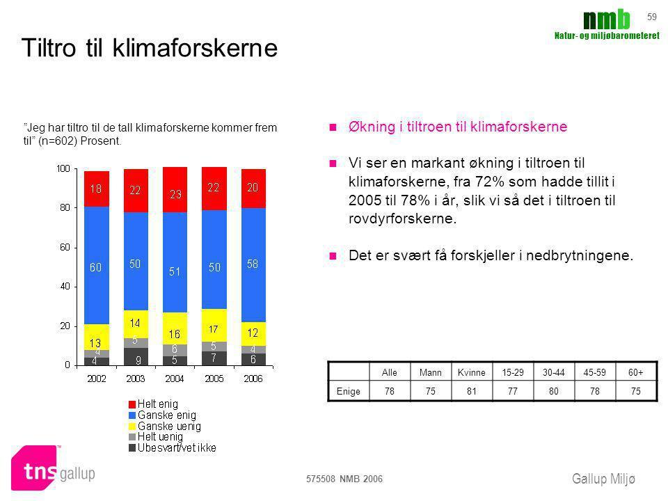 Gallup Miljø nmbnmb Natur- og miljøbarometeret 575508 NMB 2006 59 Tiltro til klimaforskerne Økning i tiltroen til klimaforskerne Vi ser en markant økn