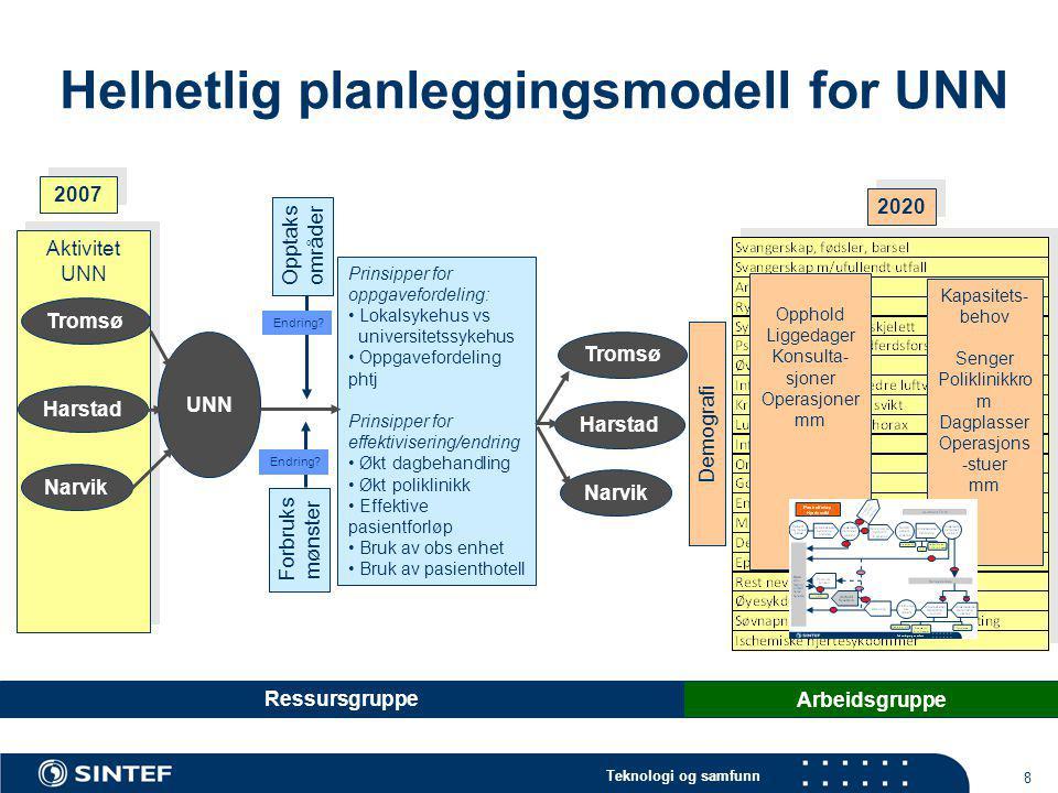 Teknologi og samfunn 8 Helhetlig planleggingsmodell for UNN Aktivitet UNN Aktivitet UNN 2007 Tromsø Harstad Narvik Opphold Liggedager Konsulta- sjoner