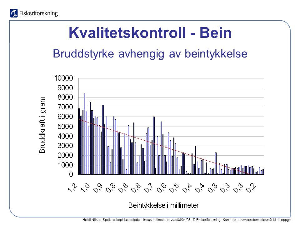 Heidi Nilsen, Spektroskopiske metoder i industriell matanalyse /06/04/05 - © Fiskeriforskning - Kan kopieres/videreformidles når kilde oppgis Kvalitetskontroll - Bein Bruddstyrke avhengig av beintykkelse