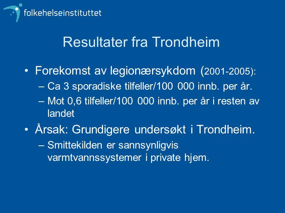 Resultater fra Trondheim Forekomst av legionærsykdom ( 2001-2005): –Ca 3 sporadiske tilfeller/100 000 innb. per år. –Mot 0,6 tilfeller/100 000 innb. p