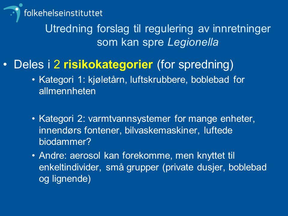 Utredning forslag til regulering av innretninger som kan spre Legionella Deles i 2 risikokategorier (for spredning) Kategori 1: kjøletårn, luftskrubbe