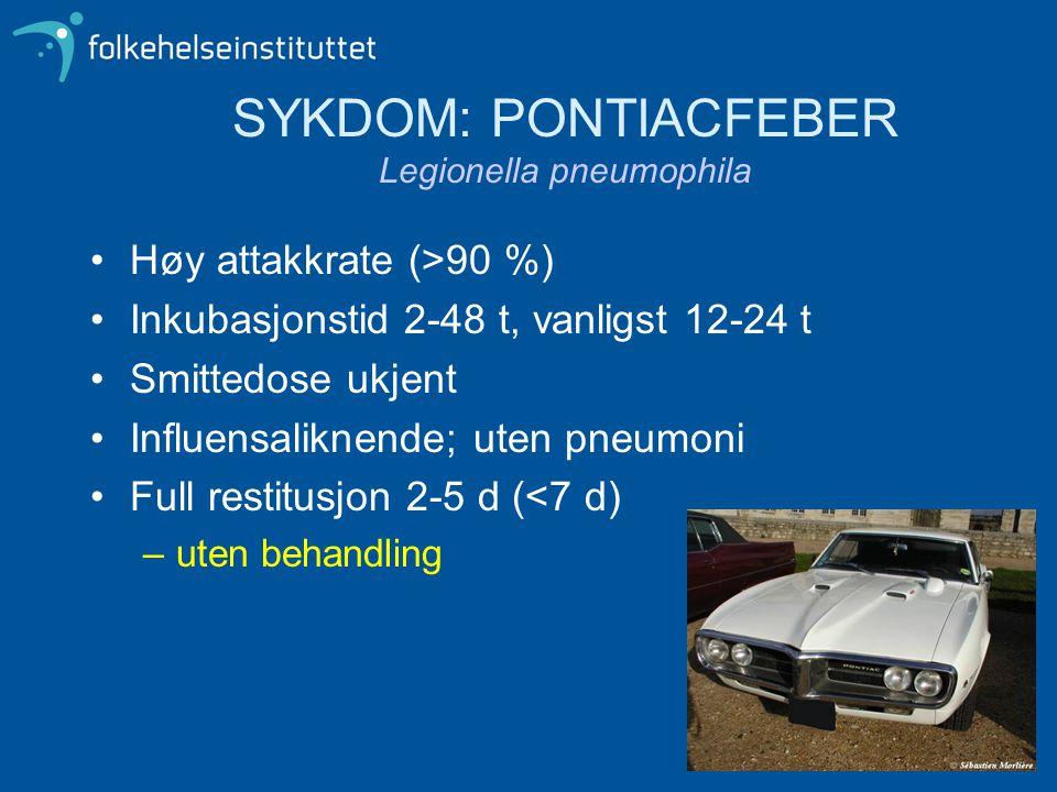 SYKDOM: PONTIACFEBER Legionella pneumophila Høy attakkrate (>90 %) Inkubasjonstid 2-48 t, vanligst 12-24 t Smittedose ukjent Influensaliknende; uten p