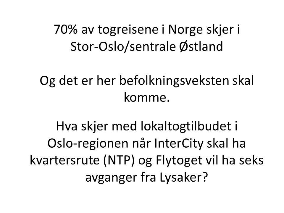Hva skjer med lokaltogtilbudet i Oslo-regionen når InterCity skal ha kvartersrute (NTP) og Flytoget vil ha seks avganger fra Lysaker.