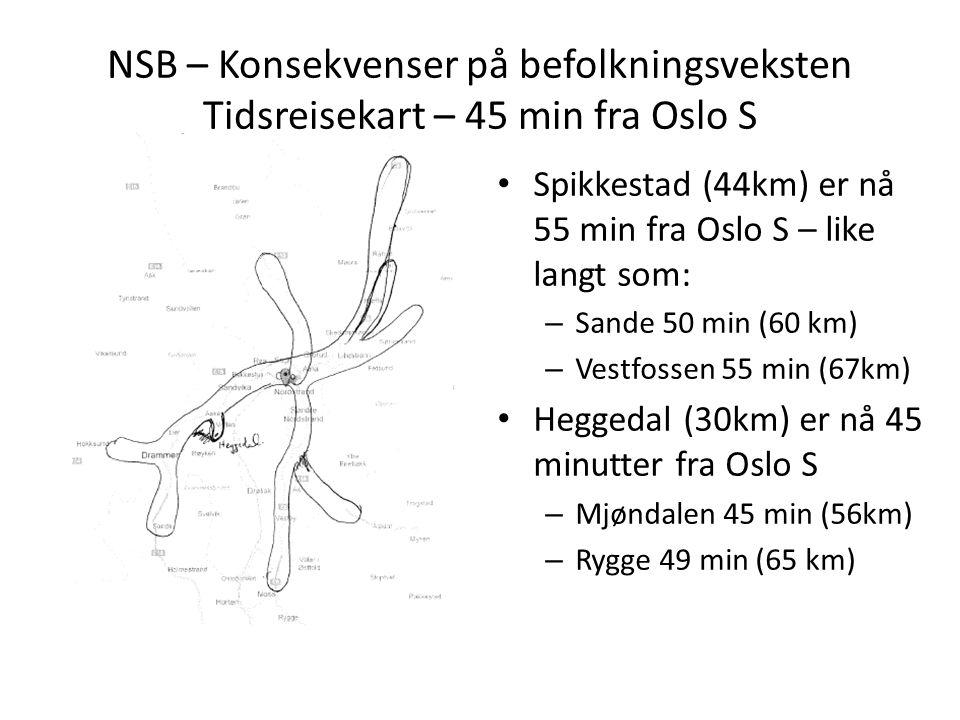 Hallenskog stasjon nedlagt uten konsekvensutredning... Ikke mulig å opprette busstilbud der
