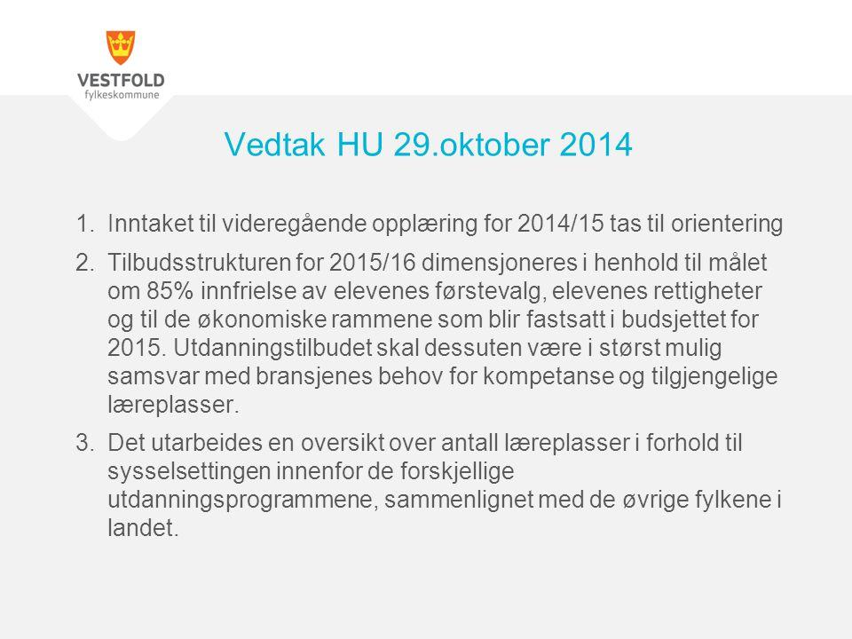 4.Tilbudet innenfor Hudpleie Vg2 og Vg3 ved Horten videregående skole legges ned.