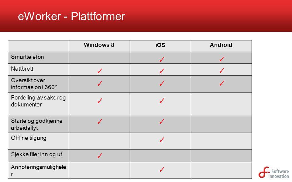 eWorker - Plattformer Windows 8iOSAndroid Smarttelefon Nettbrett Oversikt over informasjon i 360° Fordeling av saker og dokumenter Starte og godkjenne