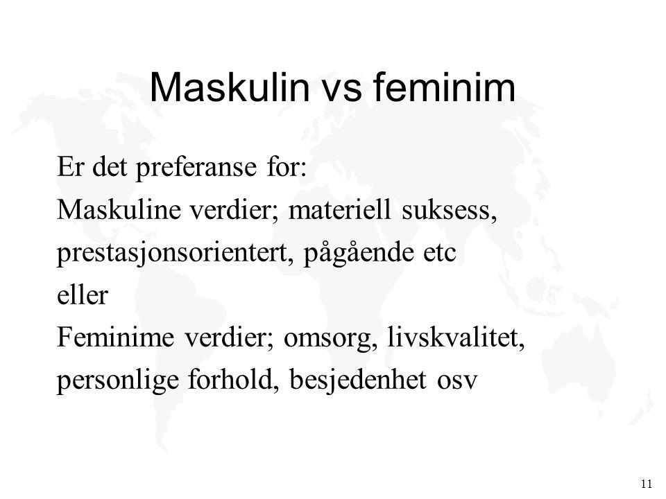 11 Maskulin vs feminim Er det preferanse for: Maskuline verdier; materiell suksess, prestasjonsorientert, pågående etc eller Feminime verdier; omsorg,