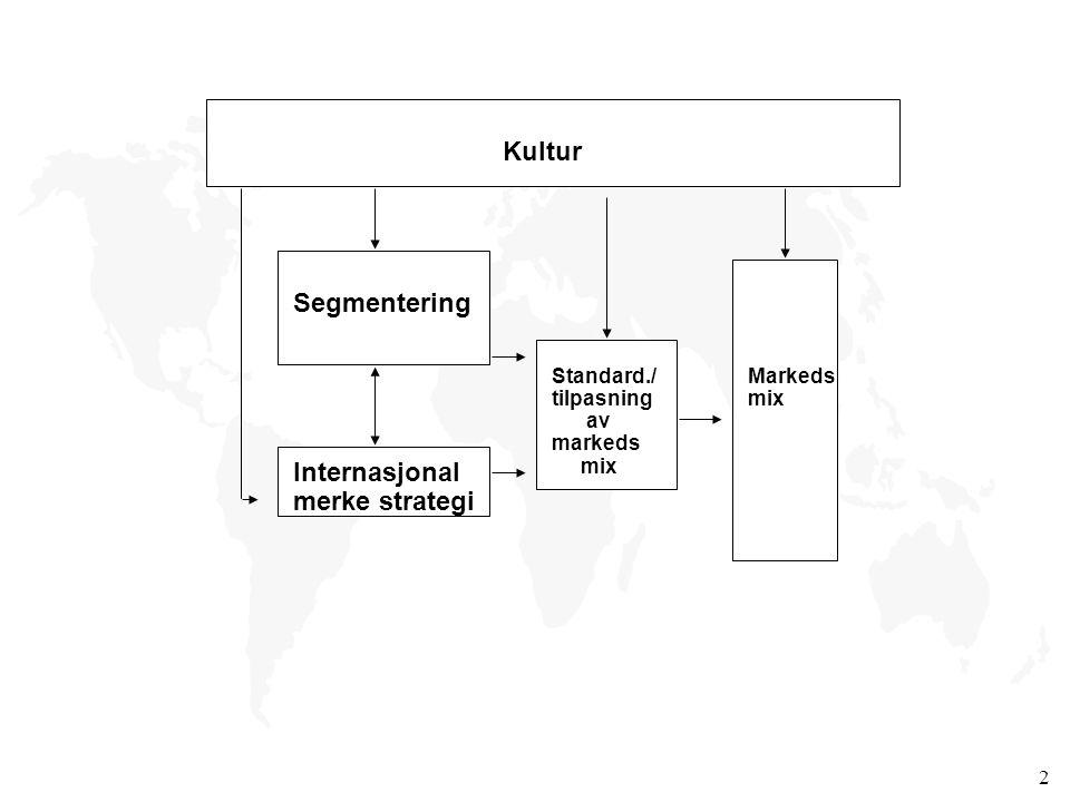 2 Segmentering Internasjonal merke strategi Standard./ tilpasning av markeds mix Markeds mix Kultur