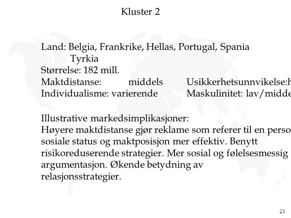 21 Land: Belgia, Frankrike, Hellas, Portugal, Spania Tyrkia Størrelse: 182 mill. Maktdistanse:middelsUsikkerhetsunnvikelse:høy Individualisme: variere