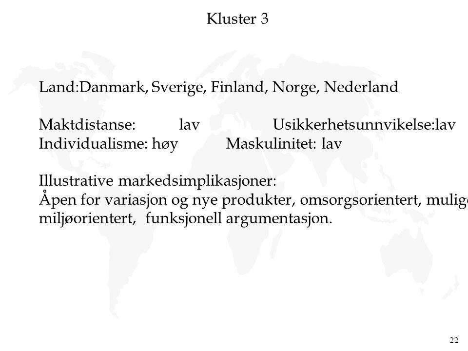 22 Land:Danmark, Sverige, Finland, Norge, Nederland Maktdistanse:lavUsikkerhetsunnvikelse:lav Individualisme: høyMaskulinitet: lav Illustrative marked
