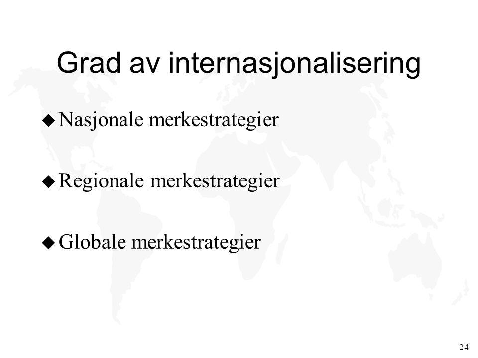 24 Grad av internasjonalisering u Nasjonale merkestrategier u Regionale merkestrategier u Globale merkestrategier
