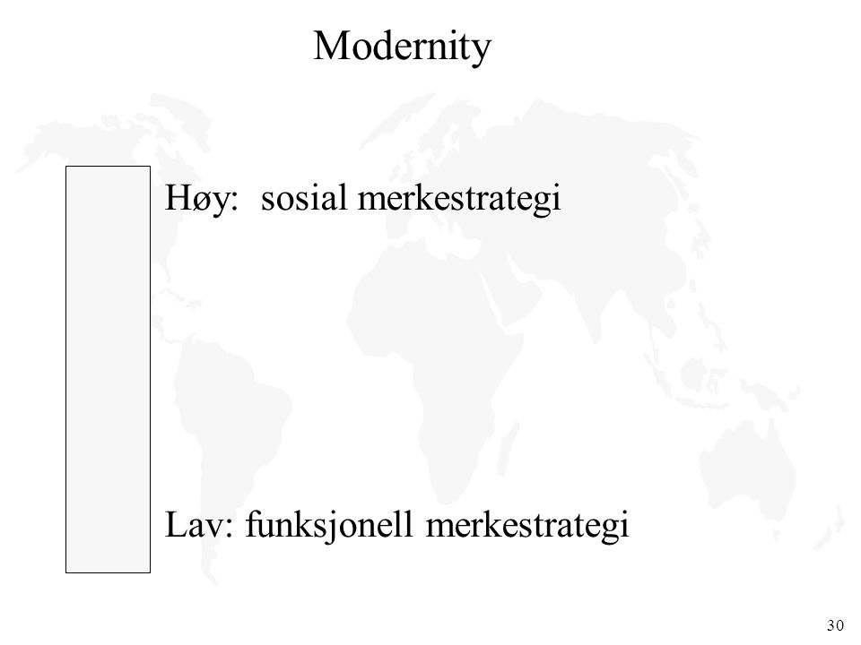 30 Modernity Høy: sosial merkestrategi Lav: funksjonell merkestrategi