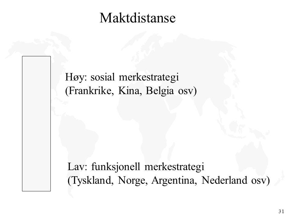 31 Maktdistanse Høy: sosial merkestrategi (Frankrike, Kina, Belgia osv) Lav: funksjonell merkestrategi (Tyskland, Norge, Argentina, Nederland osv)