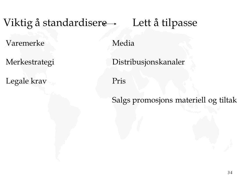 34 Viktig å standardisere Lett å tilpasse Varemerke Merkestrategi Legale krav Media Distribusjonskanaler Pris Salgs promosjons materiell og tiltak