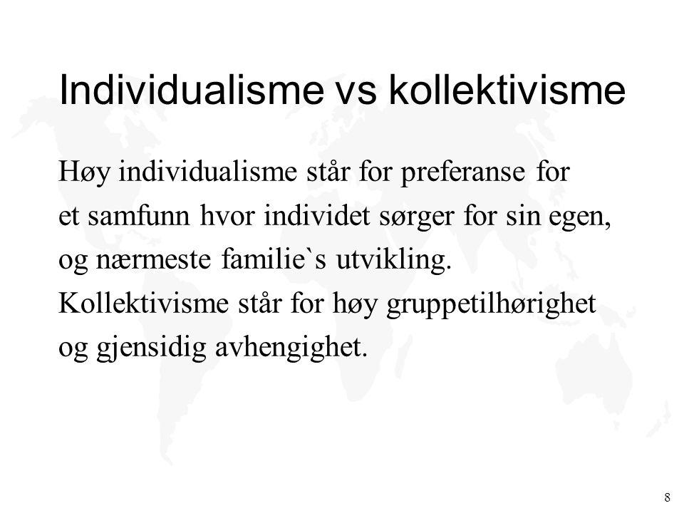 8 Individualisme vs kollektivisme Høy individualisme står for preferanse for et samfunn hvor individet sørger for sin egen, og nærmeste familie`s utvi