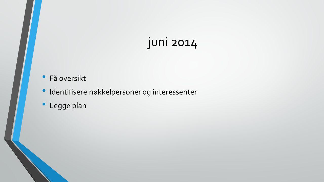 juni 2014 Få oversikt Identifisere nøkkelpersoner og interessenter Legge plan