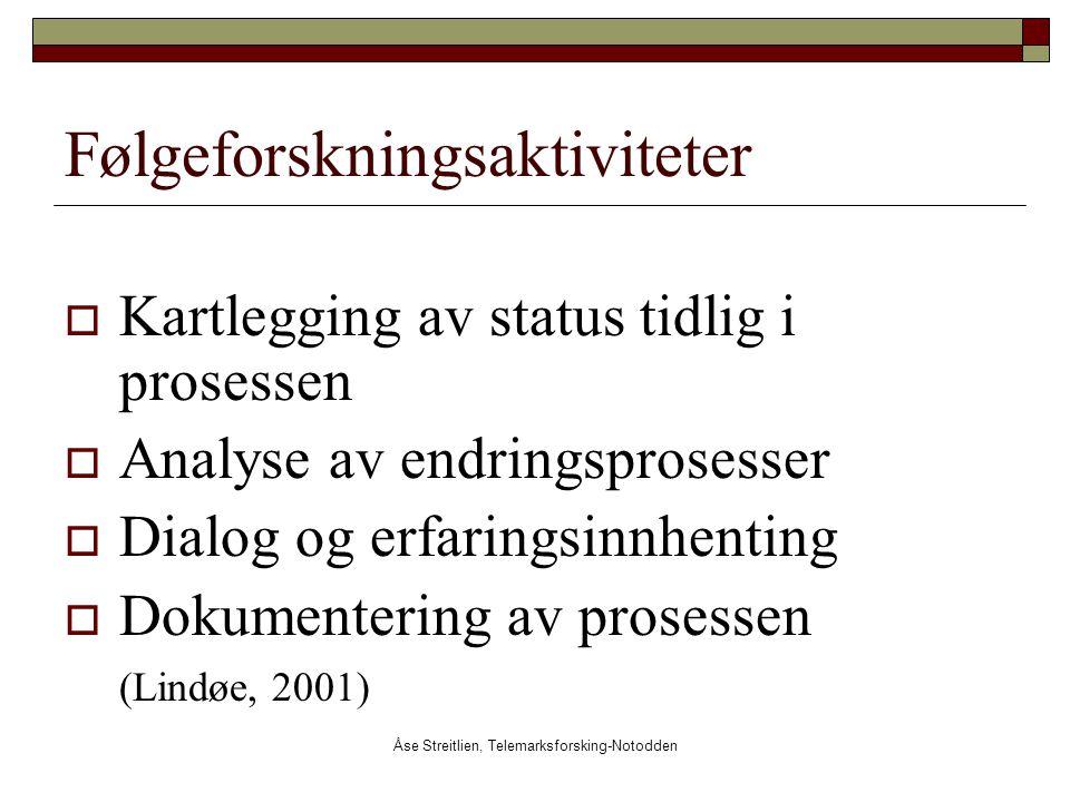 Åse Streitlien, Telemarksforsking-Notodden Følgeforskningsaktiviteter  Kartlegging av status tidlig i prosessen  Analyse av endringsprosesser  Dial