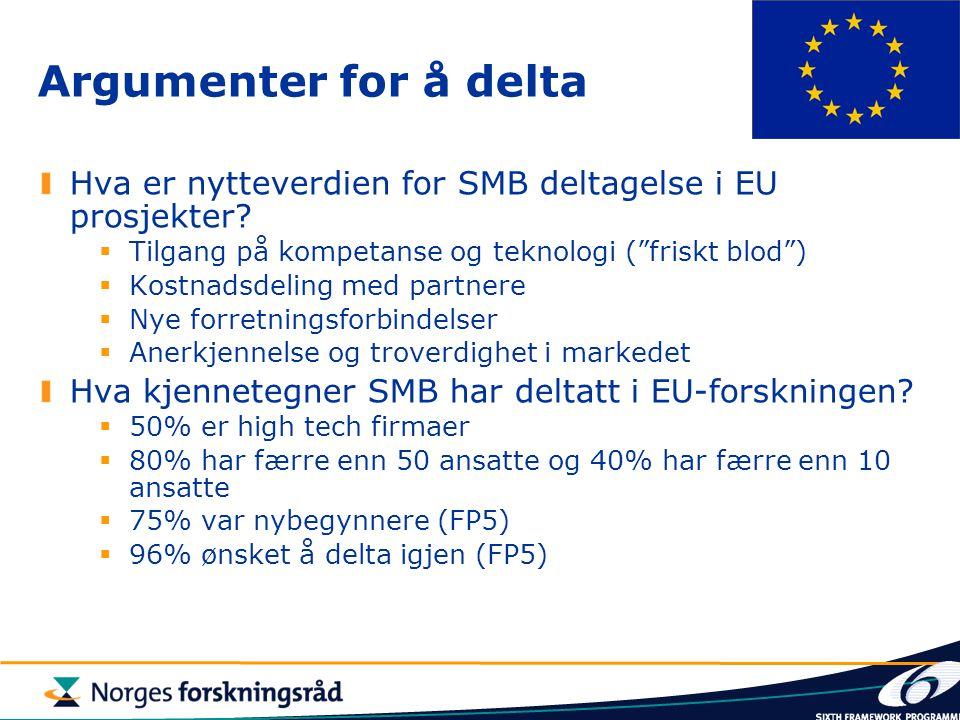 Argumenter for å delta Hva er nytteverdien for SMB deltagelse i EU prosjekter.