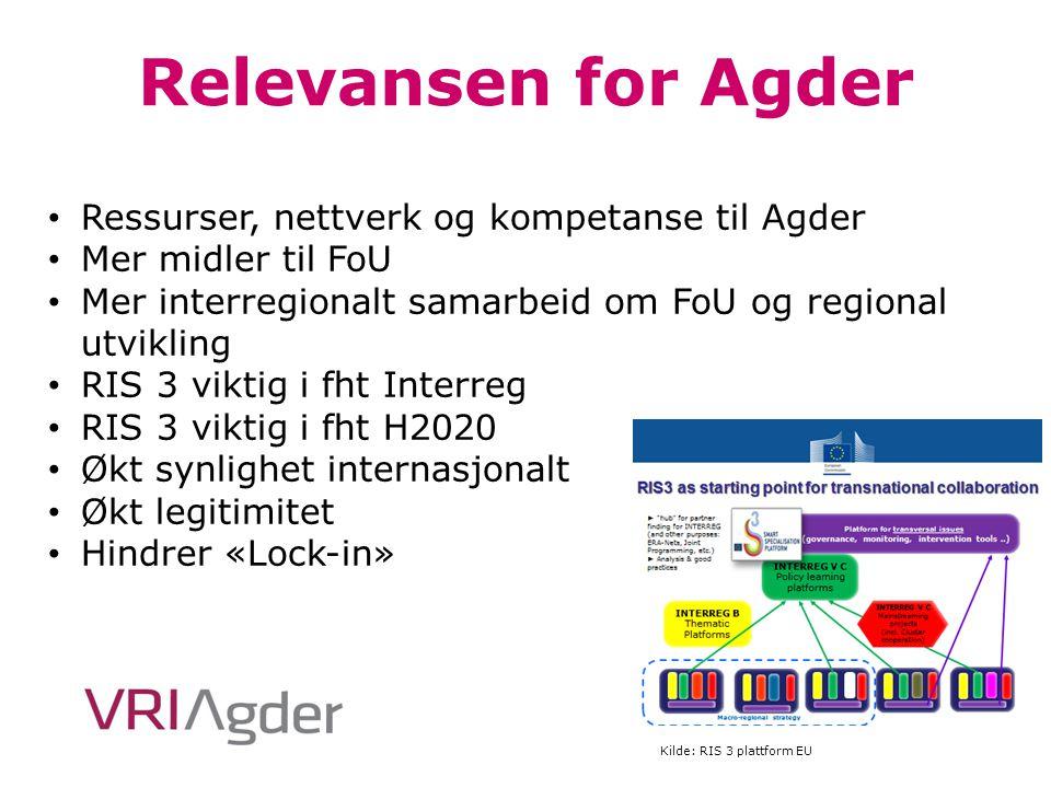 Relevansen for Agder Ressurser, nettverk og kompetanse til Agder Mer midler til FoU Mer interregionalt samarbeid om FoU og regional utvikling RIS 3 vi