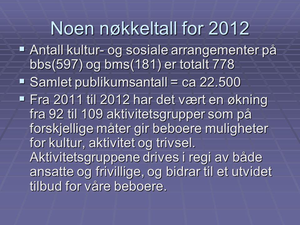 Noen nøkkeltall for 2012  Antall kultur- og sosiale arrangementer på bbs(597) og bms(181) er totalt 778  Samlet publikumsantall = ca 22.500  Fra 20