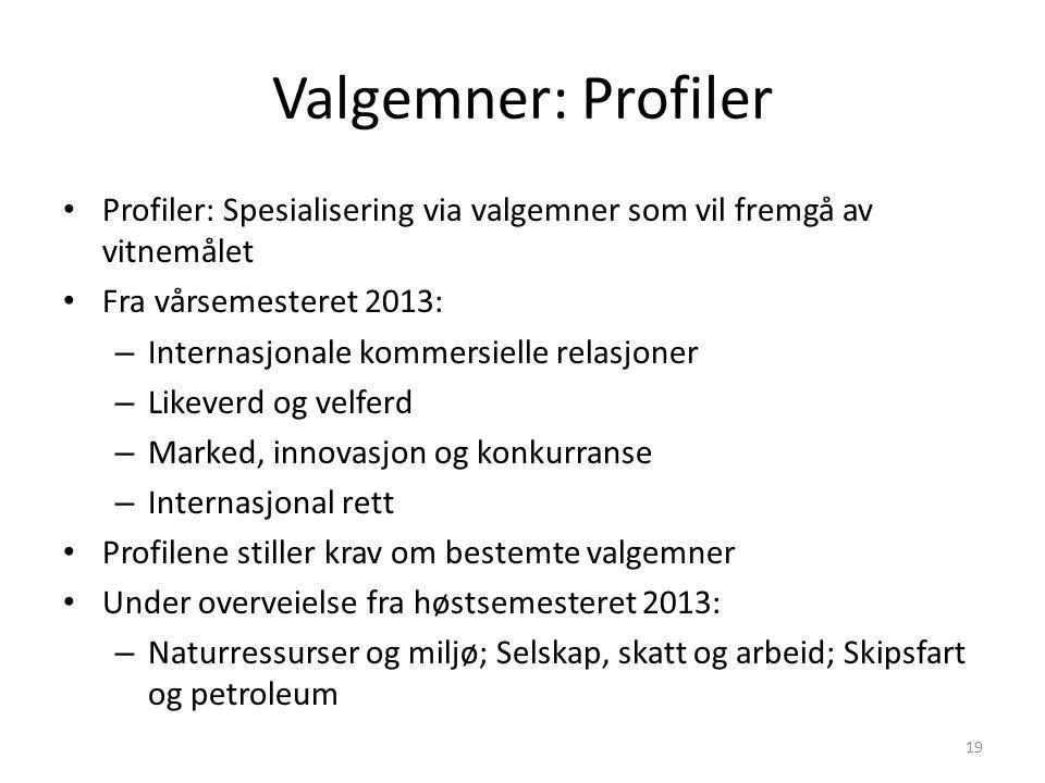 Valgemner: Profiler Profiler: Spesialisering via valgemner som vil fremgå av vitnemålet Fra vårsemesteret 2013: – Internasjonale kommersielle relasjon