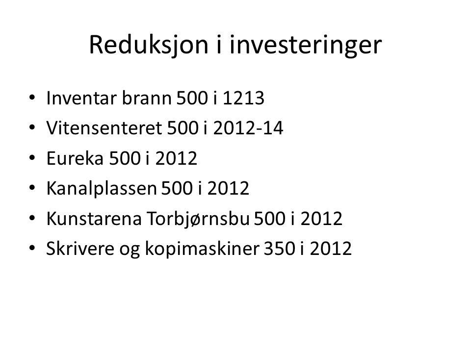 Reduksjon i investeringer Inventar brann 500 i 1213 Vitensenteret 500 i 2012-14 Eureka 500 i 2012 Kanalplassen 500 i 2012 Kunstarena Torbjørnsbu 500 i