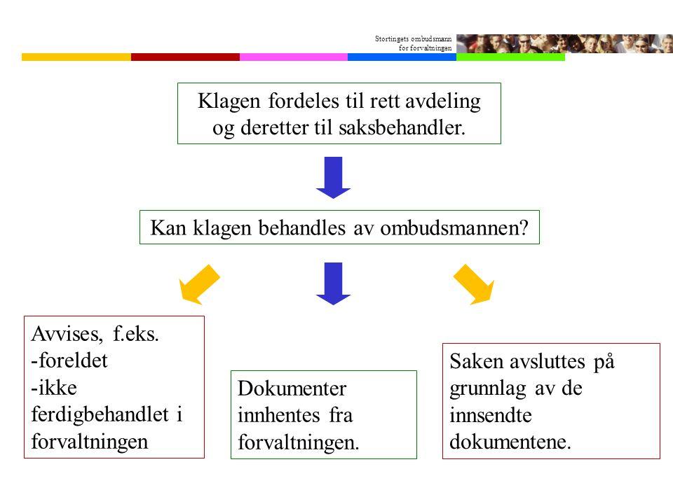 Stortingets ombudsmann for forvaltningen Klagen fordeles til rett avdeling og deretter til saksbehandler. Kan klagen behandles av ombudsmannen? Avvise