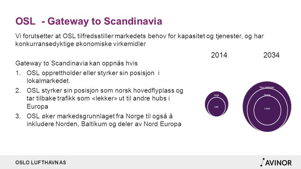 OSLO LUFTHAVN AS OSL - Gateway to Scandinavia Vi forutsetter at OSL tilfredsstiller markedets behov for kapasitet og tjenester, og har konkurransedykt