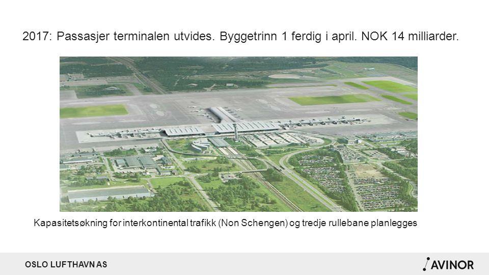 OSLO LUFTHAVN AS 2017: Passasjer terminalen utvides. Byggetrinn 1 ferdig i april. NOK 14 milliarder. Kapasitetsøkning for interkontinental trafikk (No