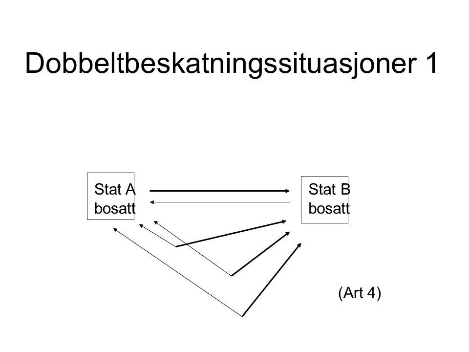 Dobbeltbeskatningssituasjoner 1 Stat A bosatt Stat B bosatt (Art 4)
