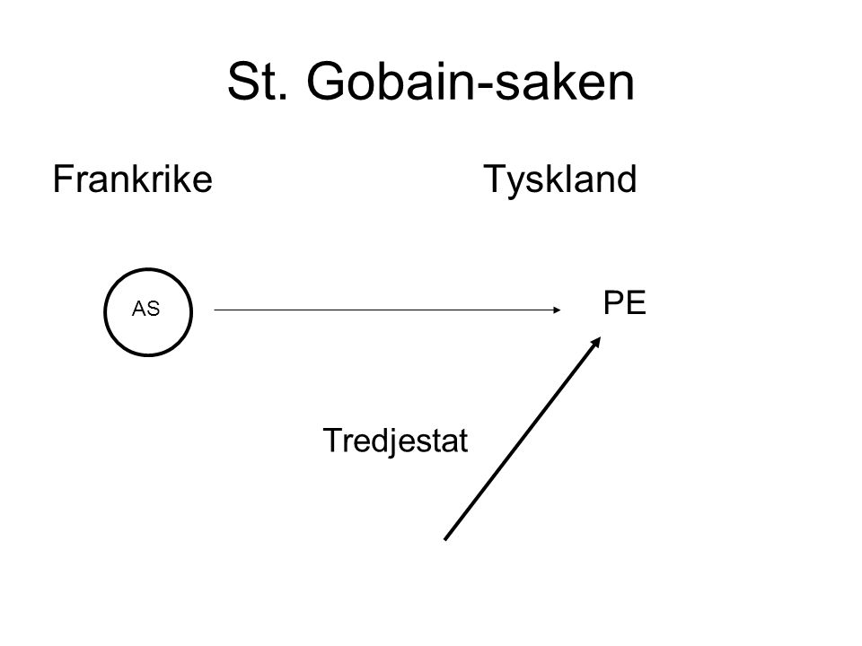 St. Gobain-saken FrankrikeTyskland AS PE Tredjestat