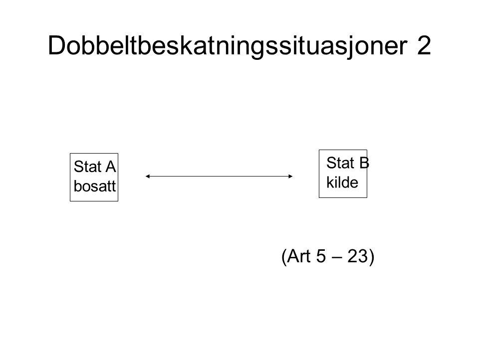 Dobbeltbeskatningssituasjoner 2 Stat A bosatt Stat B kilde (Art 5 – 23)