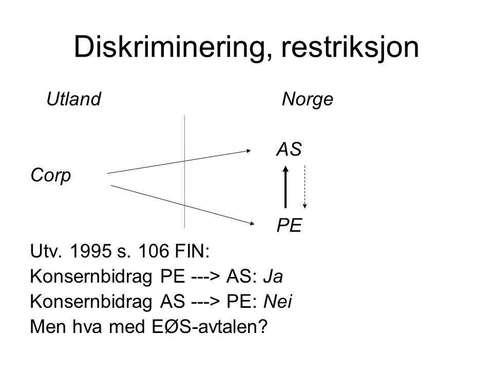 Diskriminering, restriksjon Utland Norge AS Corp PE Utv.