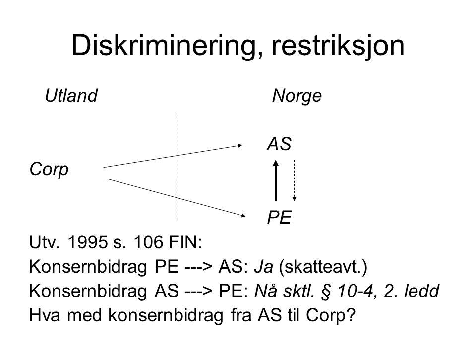 Internprising UtlandNorge Corp.AS + 100- 100 kreves Korr. endring?- 80 godtas
