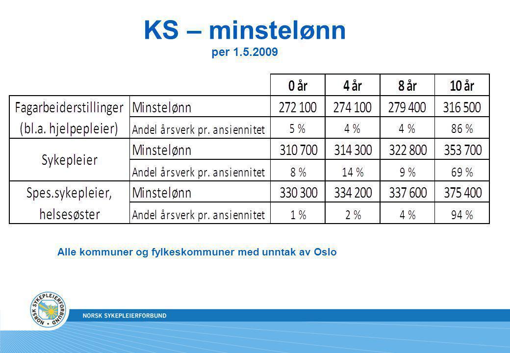 KS – minstelønn per 1.5.2009 Alle kommuner og fylkeskommuner med unntak av Oslo