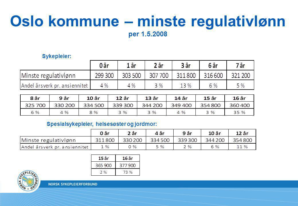 Oslo kommune – minste regulativlønn per 1.5.2008 Sykepleier: Spesialsykepleier, helsesøster og jordmor: