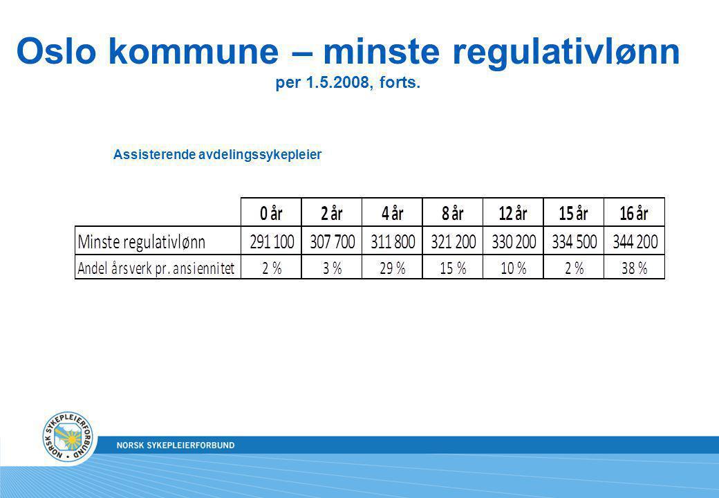 Oslo kommune – minste regulativlønn per 1.5.2008, forts.