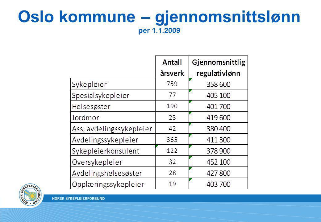 Oslo kommune – gjennomsnittslønn per 1.1.2009
